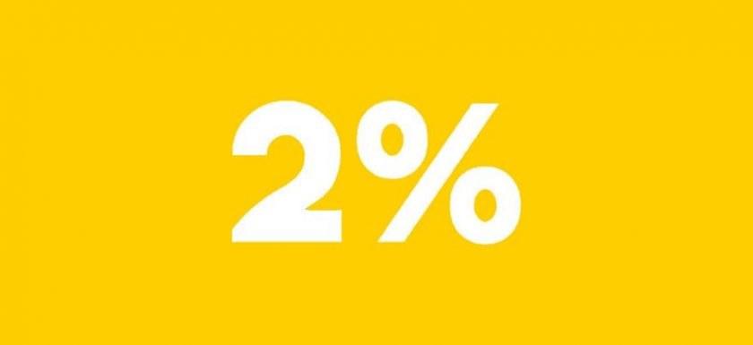 roku 2018, 2% v roku 2018, Slovenská speleologická spoločnosť, Slovenská speleologická spoločnosť