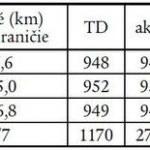 správa, Správa očinnosti Slovenskej speleologickej spoločnosti v rokoch 2014 – 2017, Slovenská speleologická spoločnosť, Slovenská speleologická spoločnosť